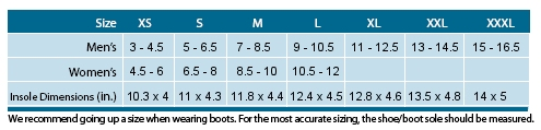 NEOS Overshoe Insulated Size Chart