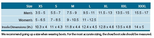 NEOS Overshoe Non-Insulated Size Chart